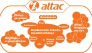 Kampagne gegen Steuerabkommen zwischen Schweiz und Deutschland