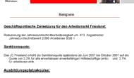 Absurde Vorwürfe der BA im Fall Hannemann dürfen vom Personalrat nicht hingenommen werden